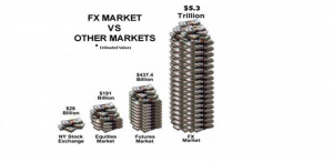 Forex Trading Seminar, Forex Trading Trillion Dollar Industry, Mom Finance Blog